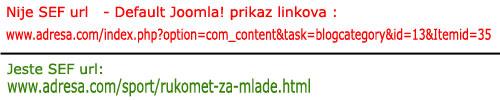 sef link - permalink